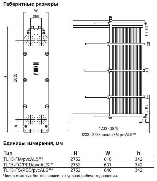 Теплообменник т5 характеристика пластинчатый теплообменник ae 5 40