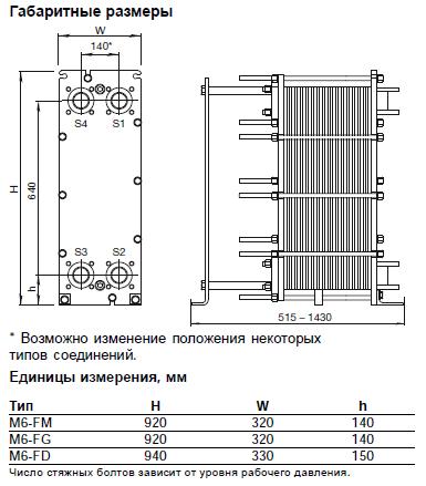 M6 fg теплообменник Паяный теплообменник испаритель Машимпэкс CHA 15B-UM Таганрог