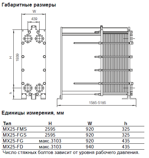 Уплотнения теплообменника КС 160 Чебоксары