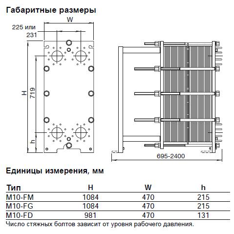 Пластинчатые теплообменники Alfa Laval - серия М Азов Пластины теплообменника SWEP (Росвеп) GX-26S Соликамск