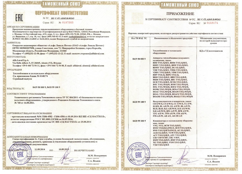 Альфа лаваль сертификат соответствия на Пластины теплообменника SWEP (Росвеп) GC-26N Салават
