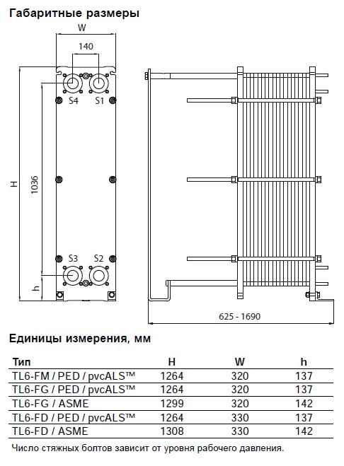 Допустимое потеря давления теплообменников альфа лаваль теплообменники для вентиляции купить в украине