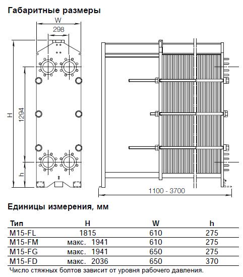 Пластинчатый теплообменник и насосы Пластинчатый теплообменник Sondex S42 (пищевой теплообменник) Пушкин